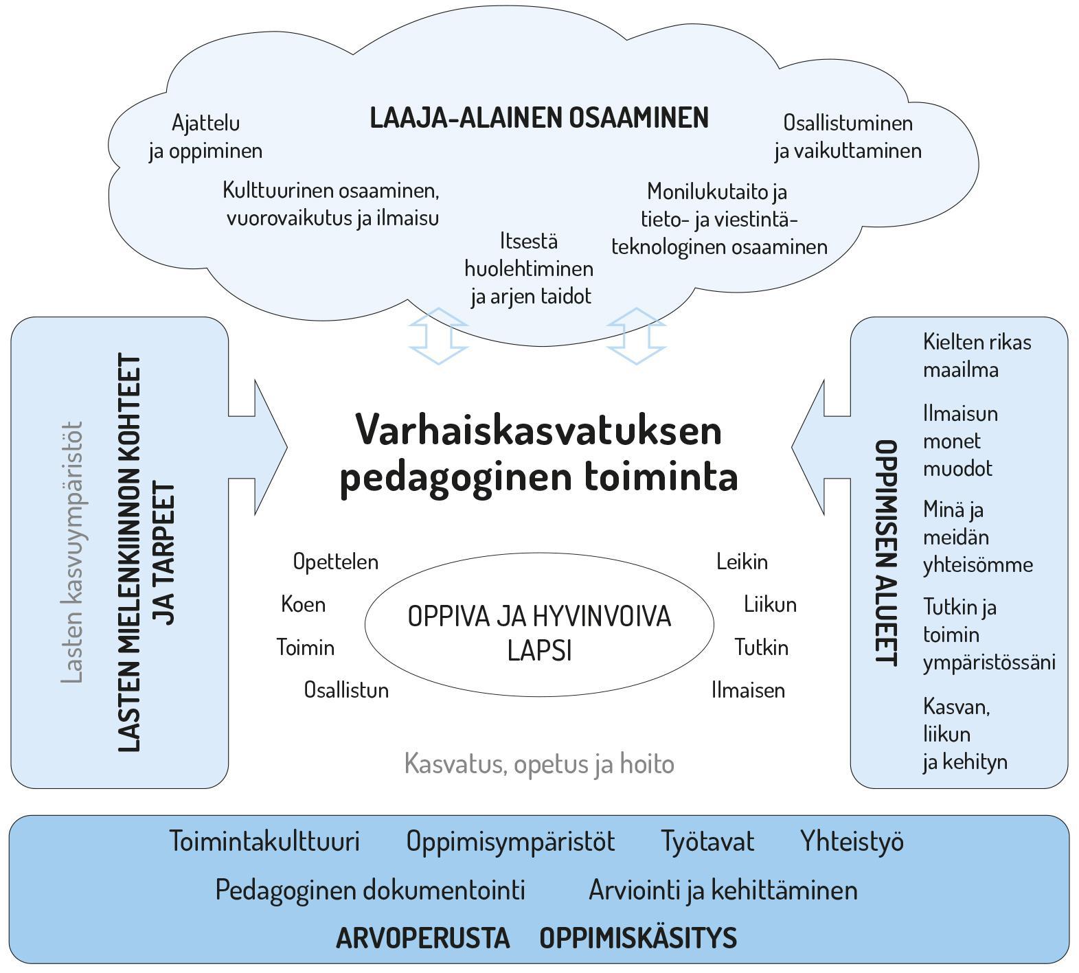 kaksikielisen lapsen puheen kehitys